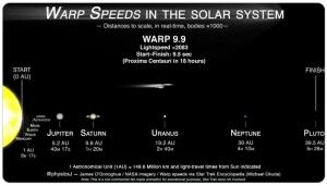 Warp99